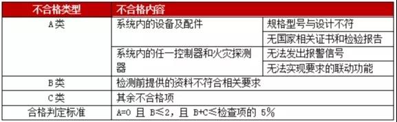 火灾自动报警系统3.webp.jpg